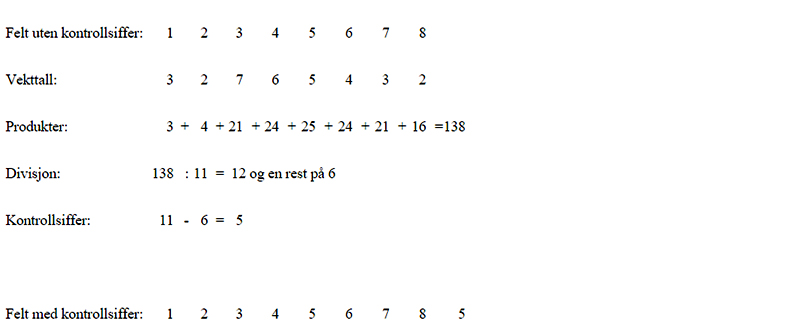 Illustrasjon som viser oppbygging av organisasjonsnummeret